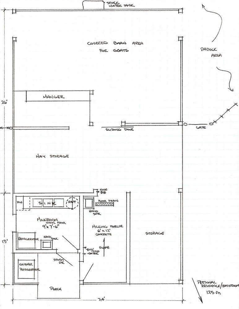 Blueprint for a goat milking facility Homestead