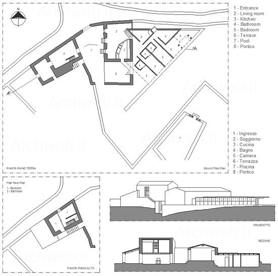 Alcino Cardoso House - Disegni dwg | res scale space delineation ...
