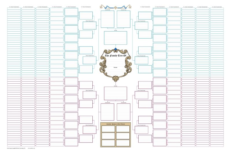 generation family tree template thr also organized genealogy rh pinterest