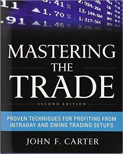 Mastering the Trade, Second Edition Proven Techniques for - investment analysis