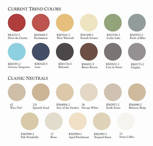 Neutrals Colors kelly-moore paints top color picks to enliven classic neutrals