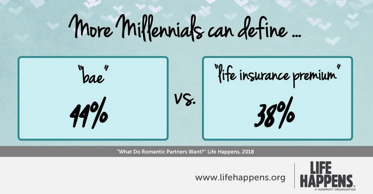 More Millennials Can Define Bae Vs Life Insurance Premium Life Insurance Premium Insurance Premium
