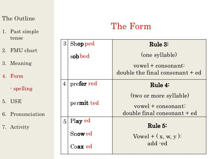 The Outline1. Past simple The Form tense 3 Shop ped ...   Learning ...