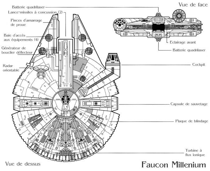 Faucon millenium jdr space ship pinterest for Interieur faucon millenium
