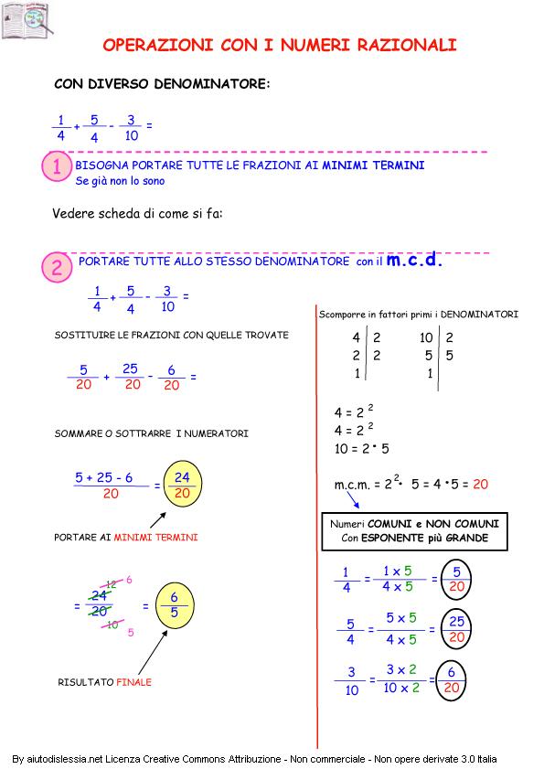 Le Frazioni 1ª media | AiutoDislessia.net | Matematica ...