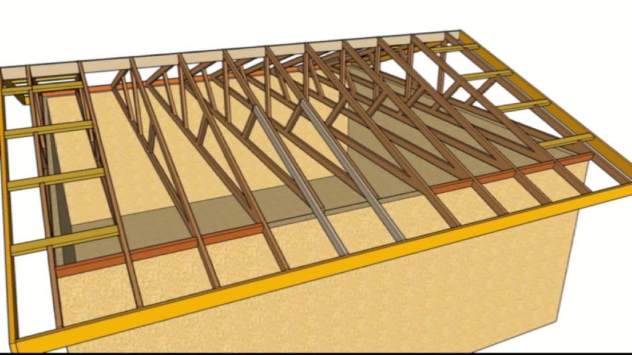 How To Fix Sagging Roof Overhang Glass Roof Roof Overhang Roof