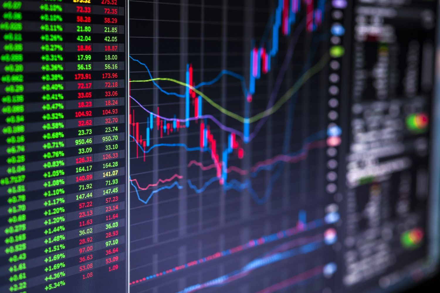 cryptocurrency day trading advice
