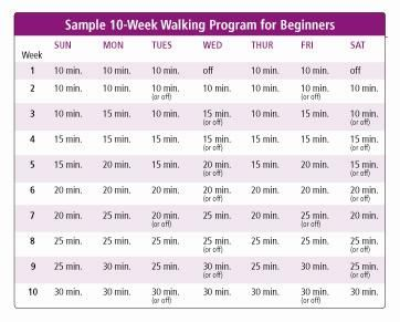 Pin On Try To Lose Weight And Get Fit