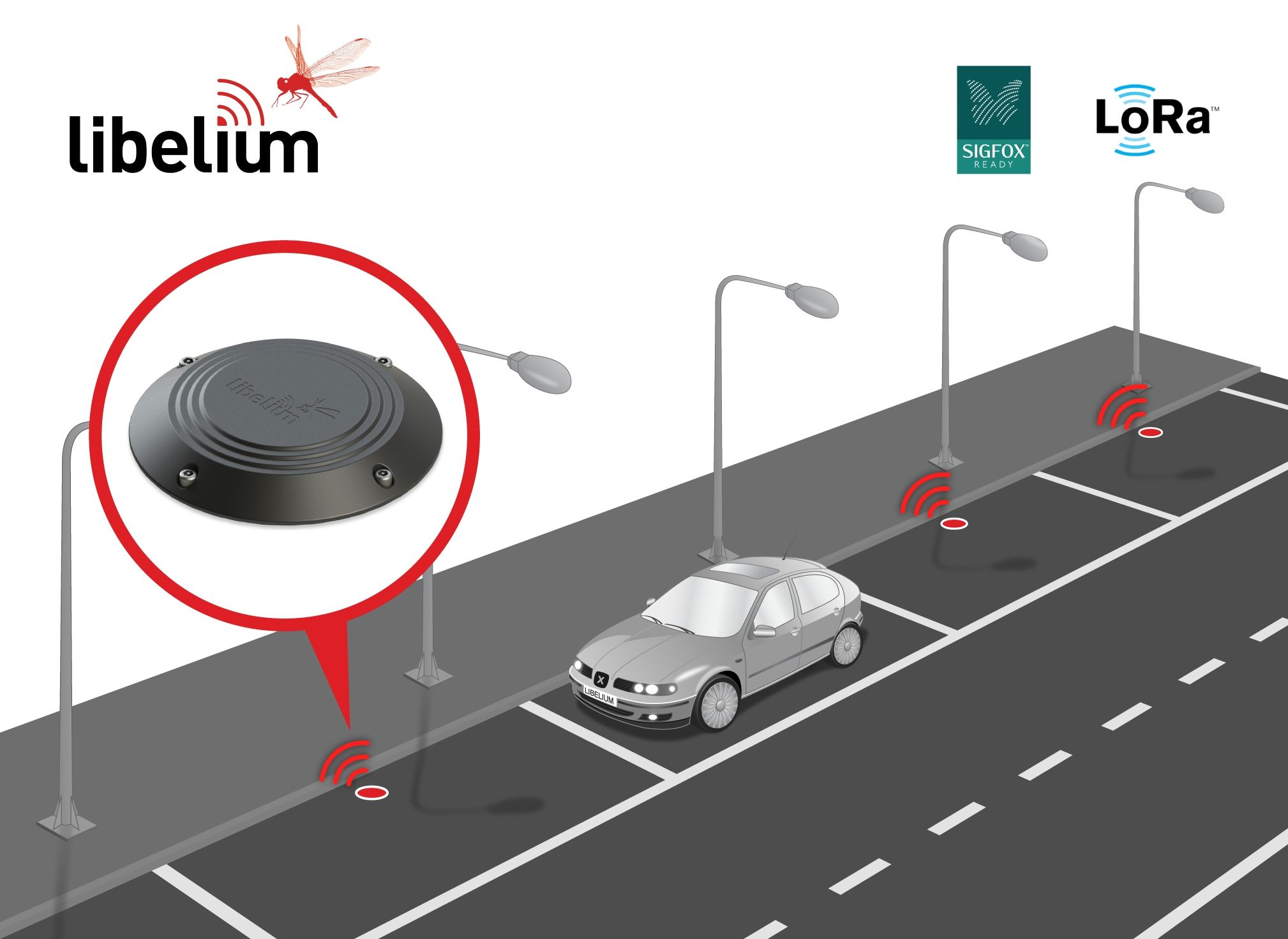 New Smart Parking Solution By Libelium With Double Radio Lorawan Sigfox Photo Business Wire Parking Solutions Parking Design Home Security Camera Systems