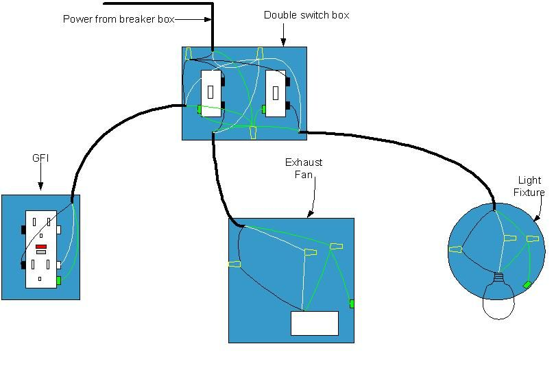 electrical diagram for bathroom bathroom wiring diagram ask me i am wiring a new basement bathroom i have created a diagram showing how i plan to wire it just curious if anyone sees any problems the way i m doing
