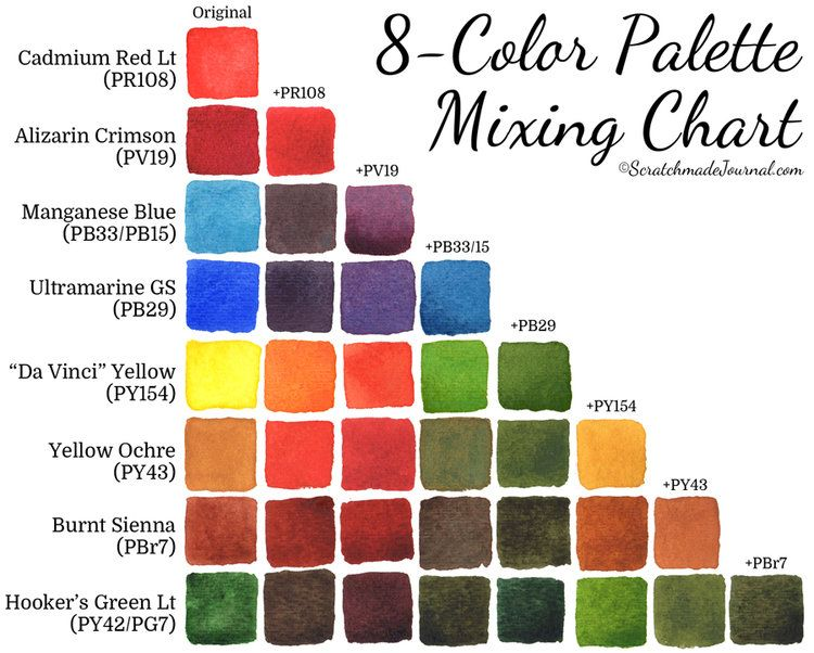 8 Color Watercolor Palette Color Mixing Chart Watercolor Mixing