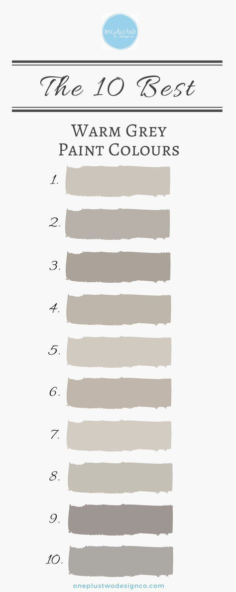 The 10 Best Warm Grey Paint Colours from Sherwin Williams