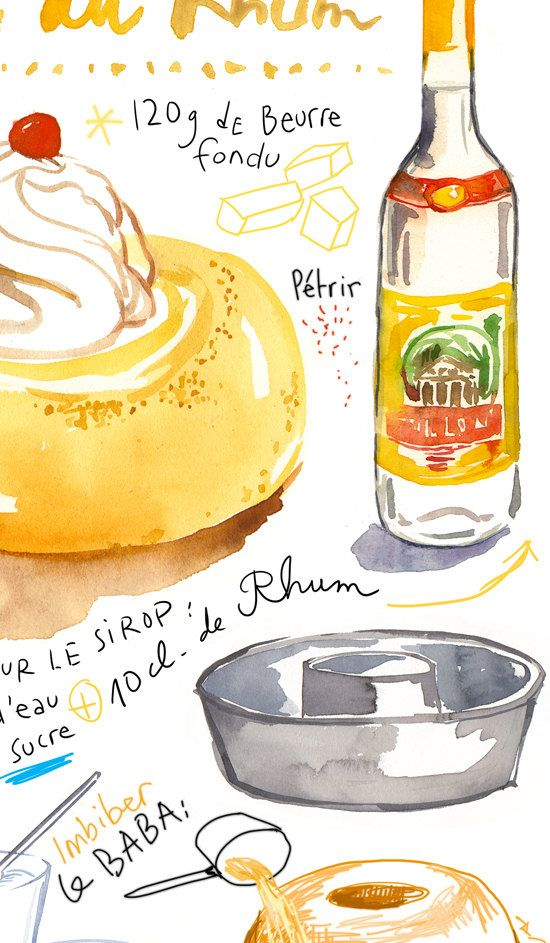 French cake recipe poster Baba au rhum by lucileskitchen on Etsy #babaaurhumrecette