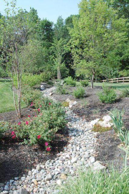 Landscape Gardening Plans little Landscape Gardening ...