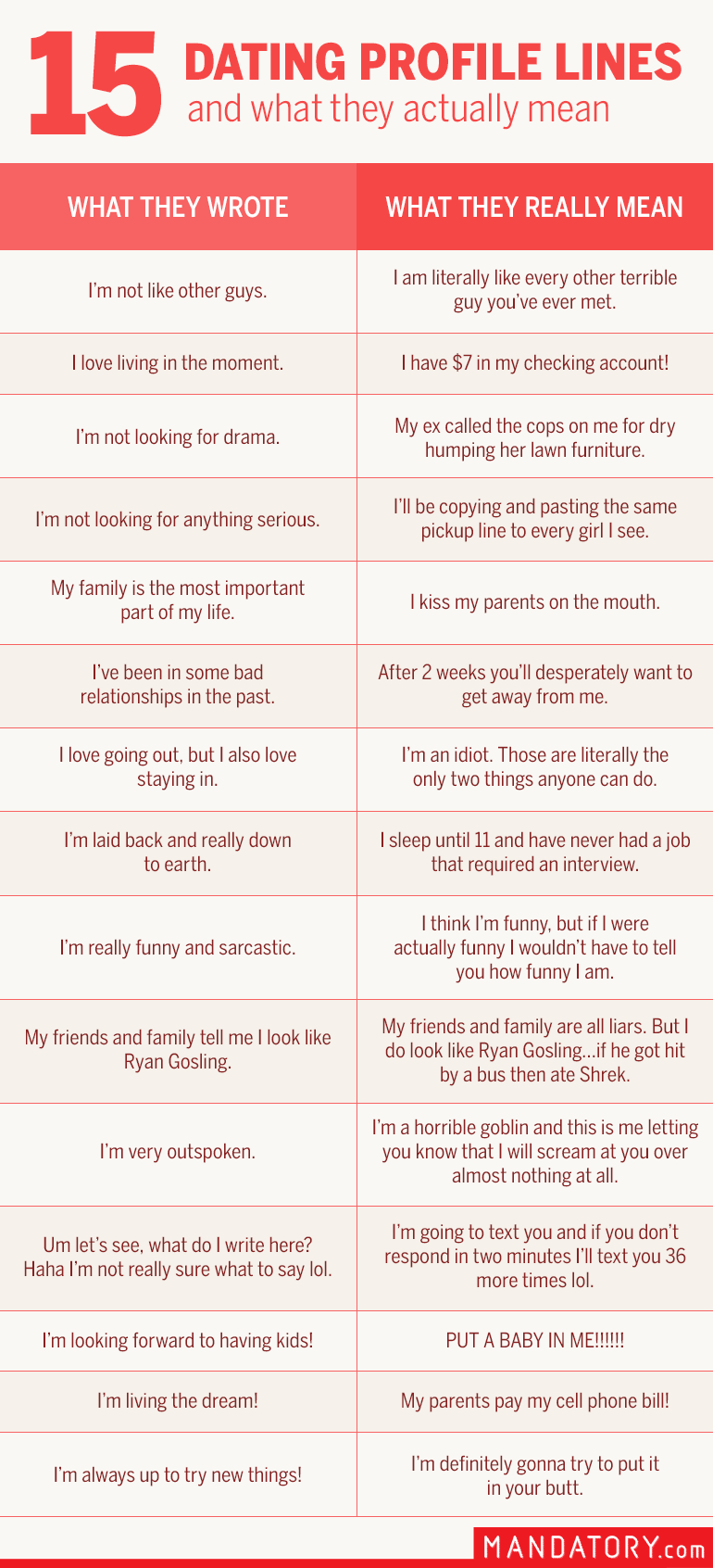 Hilarious dating profile lines