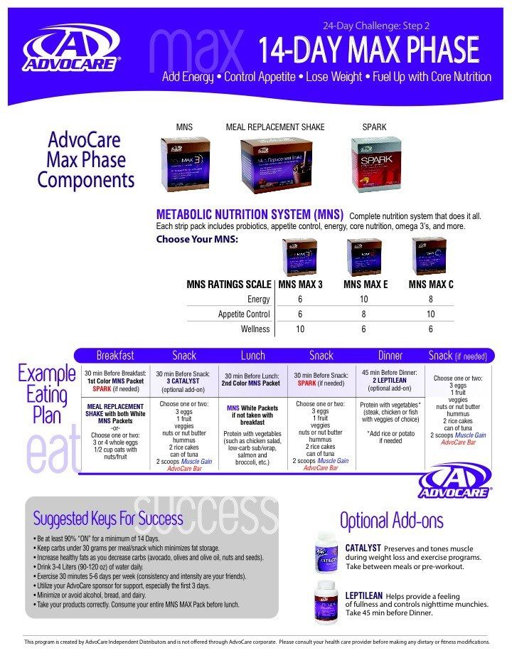 24 day challenge Angela Rossetti Advocare Independent Distributor - 24 day challenge guide