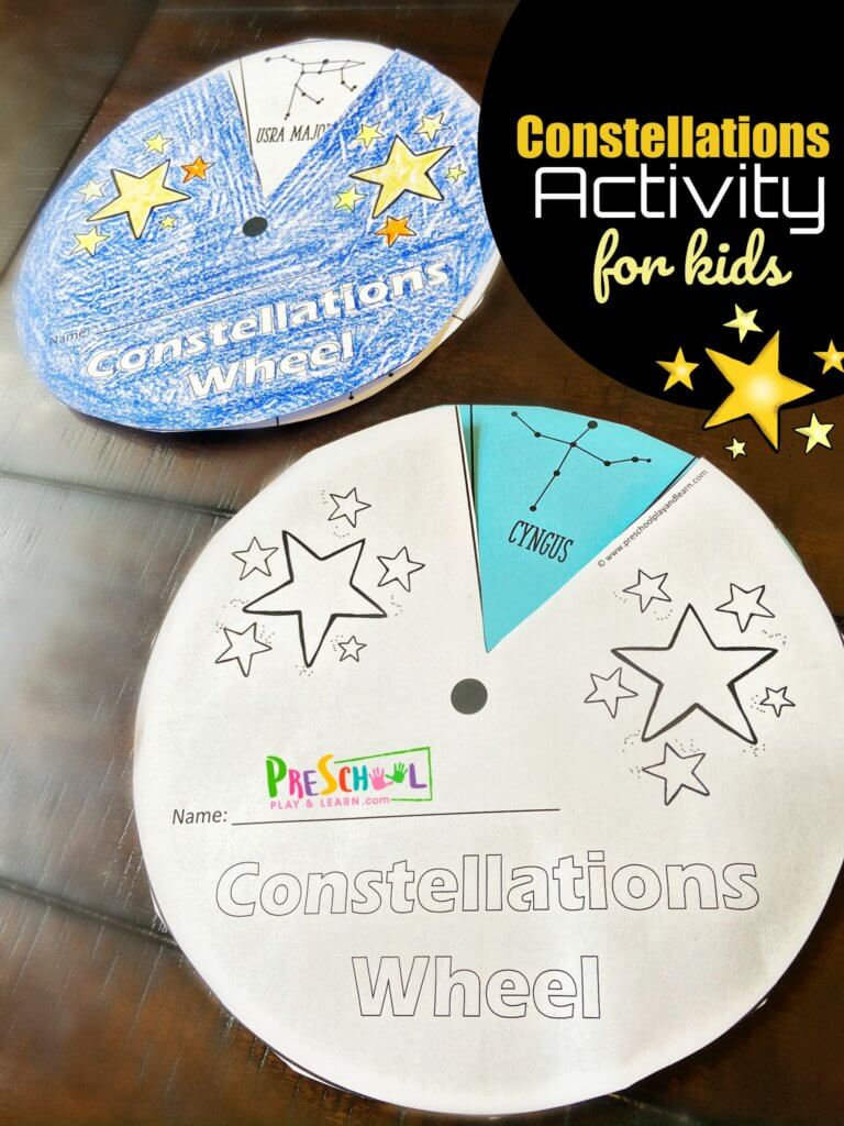 Free Constellations Printable Wheel For Kids To Spin And Learn About Major Star Solar System Projects For Kids Space Activities For Kids Solar System For Kids [ 1024 x 768 Pixel ]