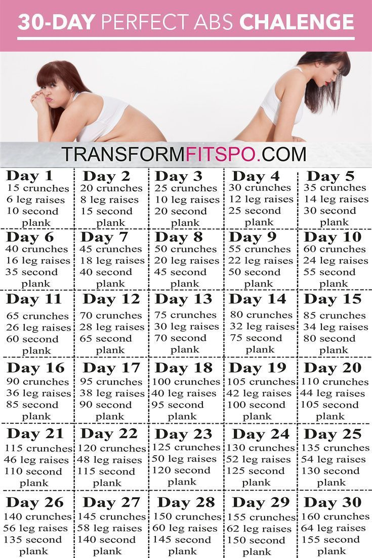 Melt love handles with lightning speed. This 30 day challenge get you feeling full of confidence, cr...