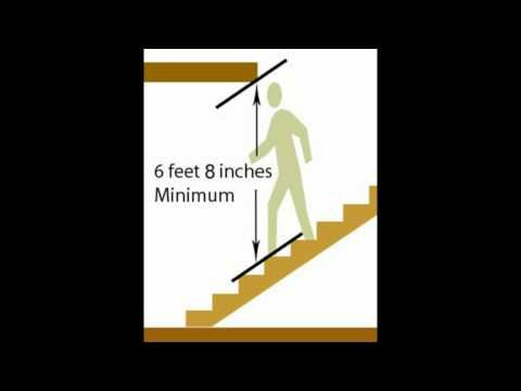 Best Minimum Stairway Ceiling Height Building Codes And 400 x 300
