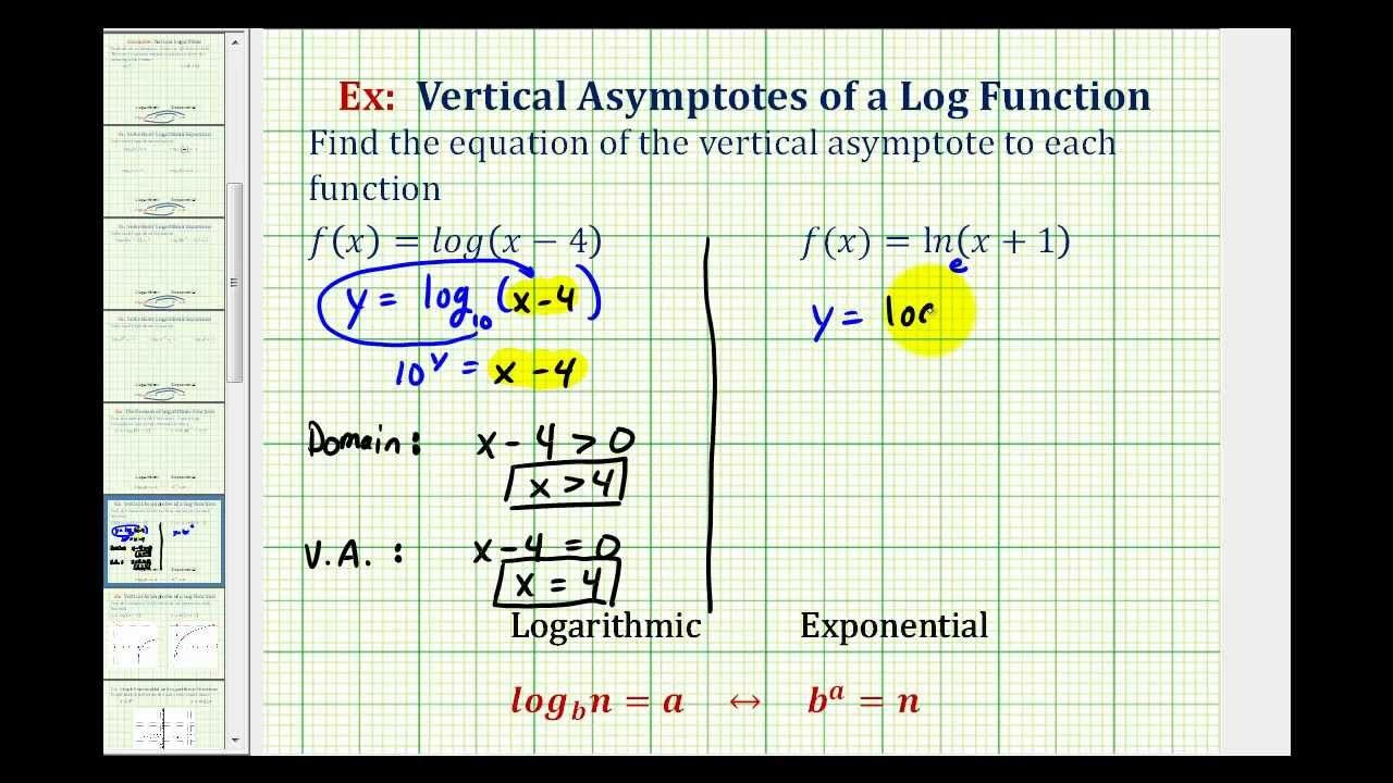 Logarithmic Functions Logarithmic Functions Exponential Mathematician [ 720 x 1280 Pixel ]