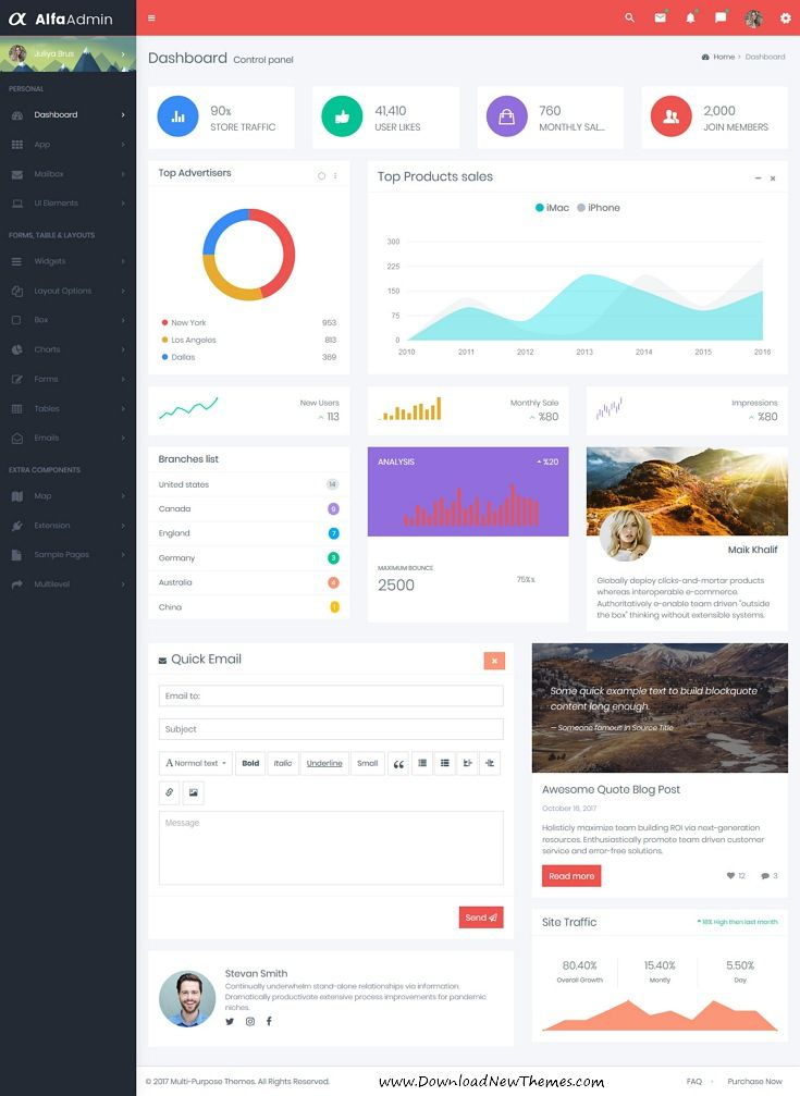 Alfa - Responsive Bootstrap 4 Admin Dashboard Template, UI and ...