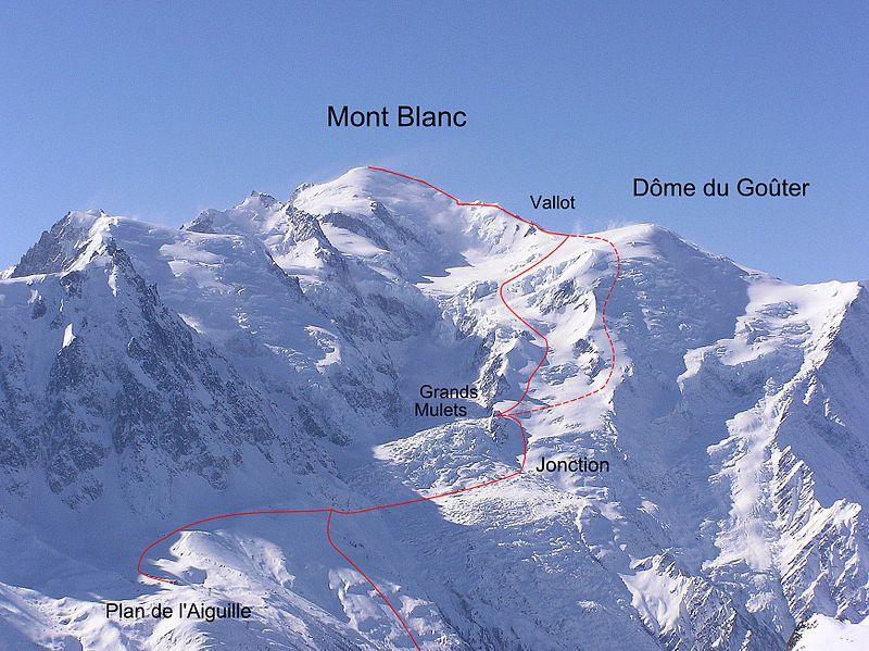 800px-Mont_Blanc_-_Grands_Mulets_route