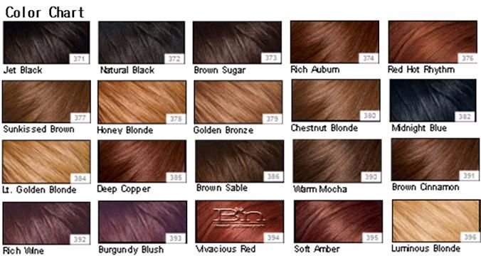 The Names Of Blonde Hair Colors Blonde Tones Shades Are Numbers