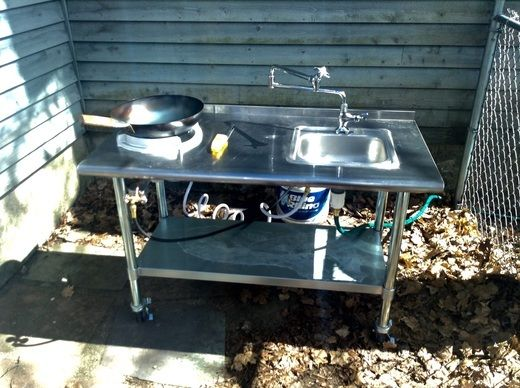Can Anyone Recommend A One Burner Solution Wok Disco Cookware Woks Page 6 Backyard Kitchen Wok Outdoor Stove