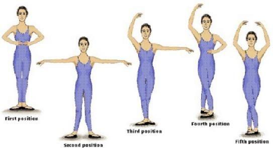 Элементы и движения классического танца