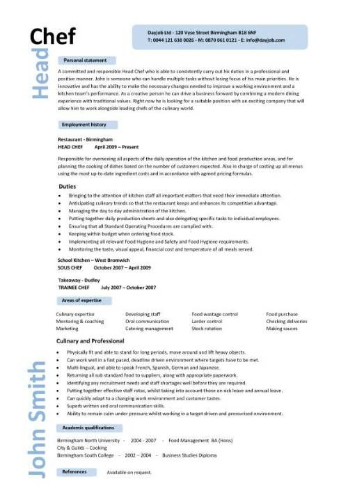 Cover Letter For Chef Resume Themood Us