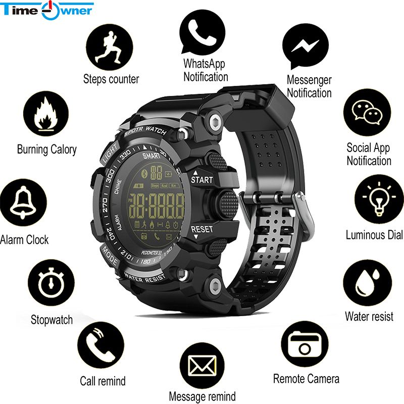 Smart Watch Notification imagens) Smartwatch