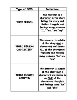 Point of View - Definitions & Flipbook Activity | Point of view ...