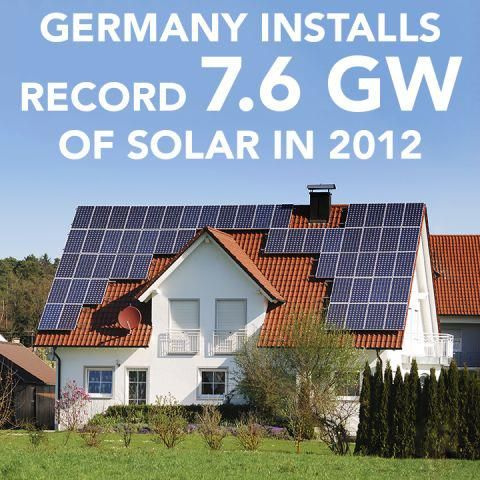 German Solar Power Installations At Record High In 2012