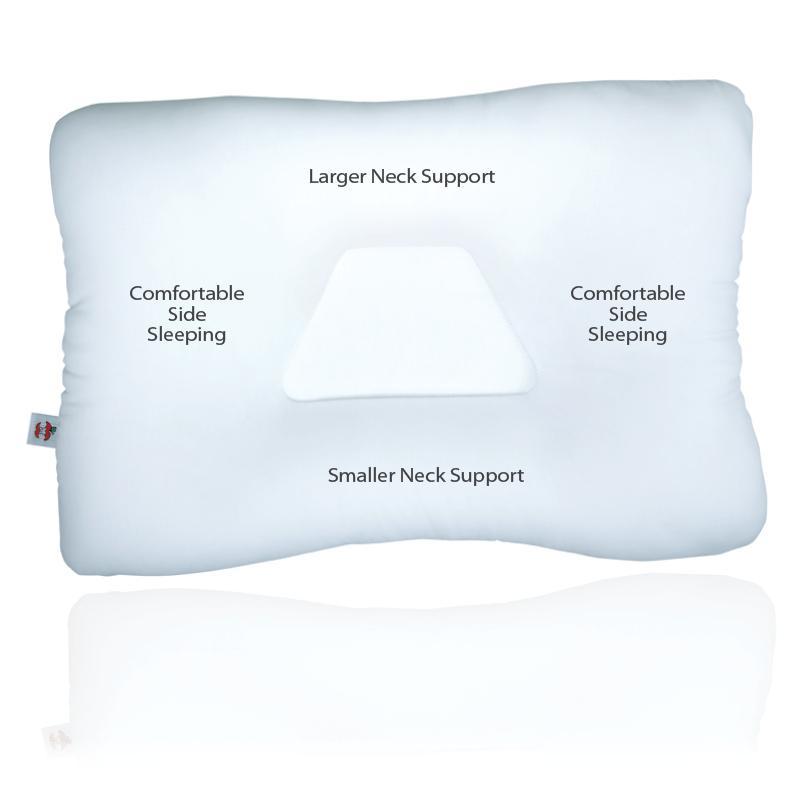 Best Cervical Support Pillows for Neck