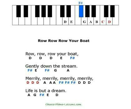 Row Row Row Your Boat With Images Piano Music For Kids Piano