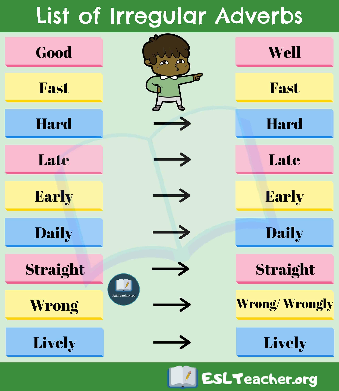 Irregular Adverbs List Of 9 Useful Irregular Adverbs In