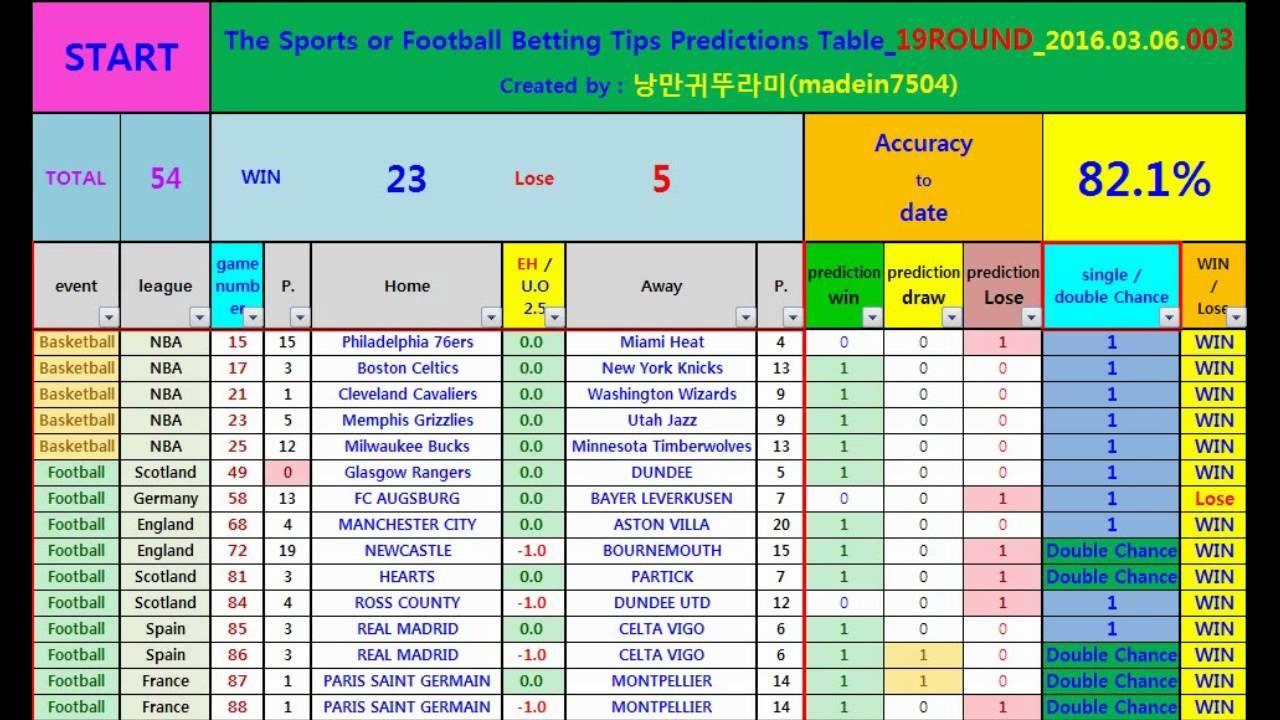 [English]_19round_2016.03.06.003_Football Betting Tips
