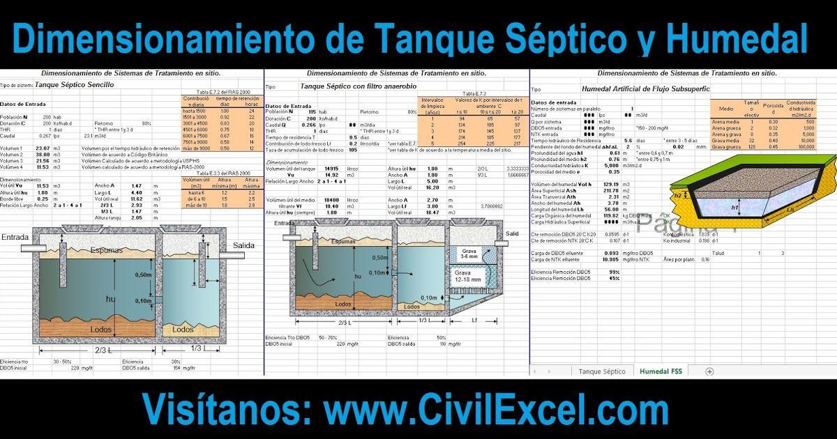 Presentamos Esta Hoja De Calculo Excel Que Les Ayuda Con El Dimensionamiento De Sistemas De Tratamiento En Sitio Tanq Tanque Septico Dimensionamiento Tanques