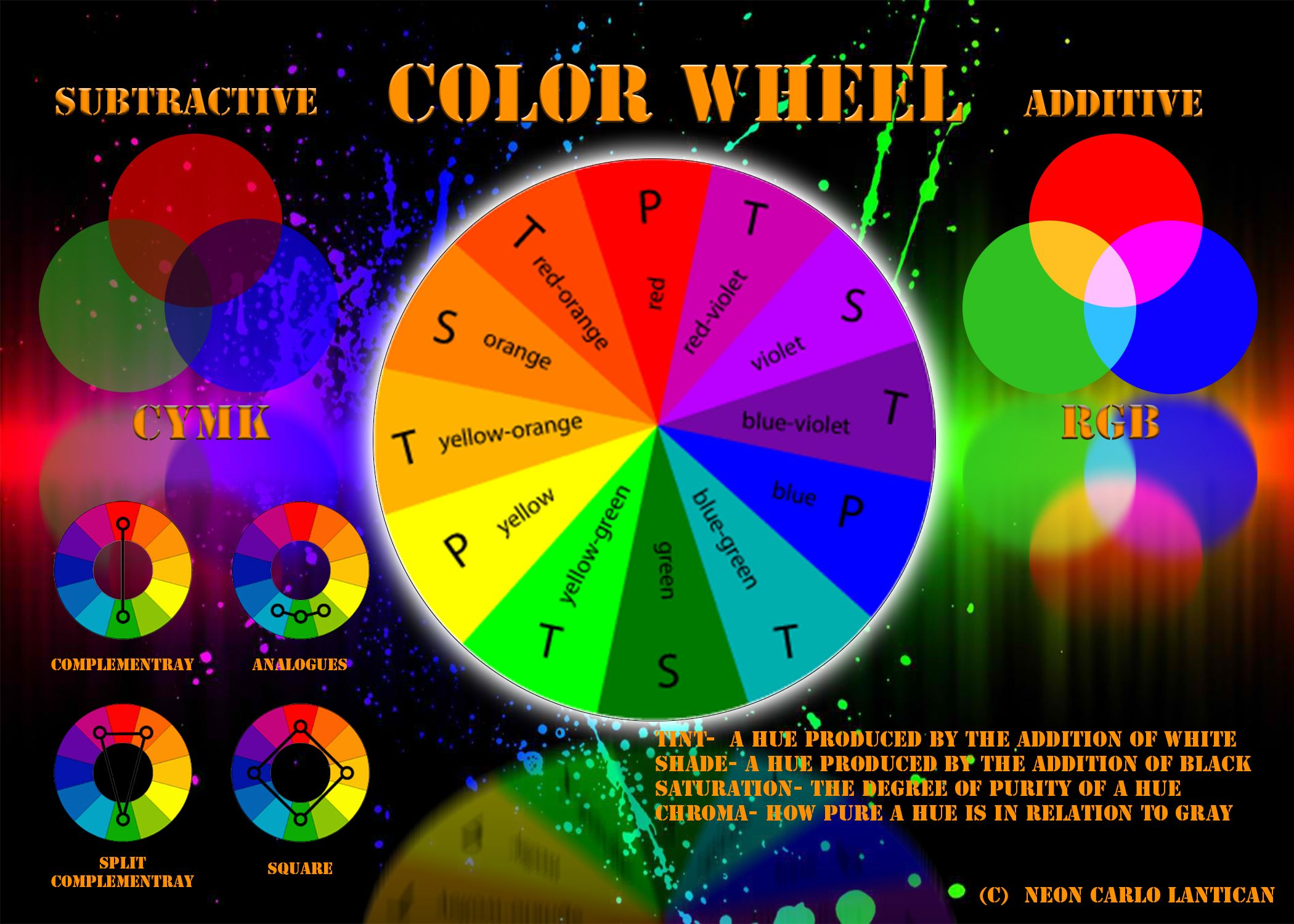 Color wheel complementary colors - Color Wheel Orange Park Fl Color Wheel Interior Design Color Wheel Complementary Colors As Well Home Design Ideas S Fathers