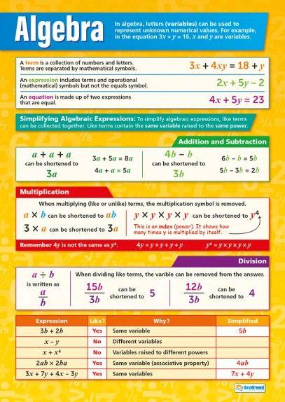 Algebra Poster Sat Math Pinterest Algebra Maths And School