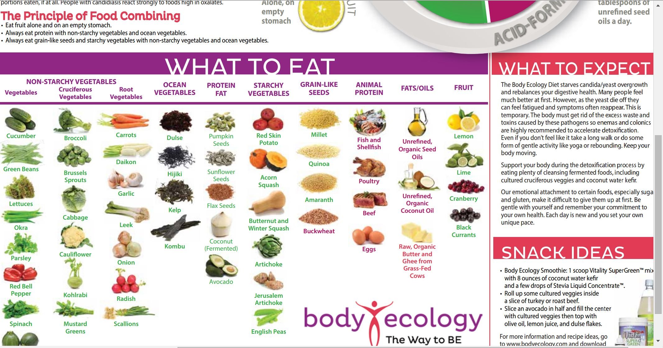 food combining on candida diet
