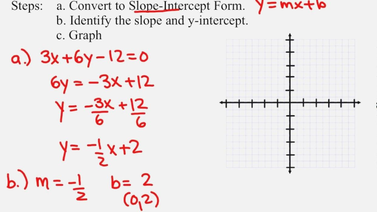 Slope Intercept Form Definition Geometry You Will Never Believe
