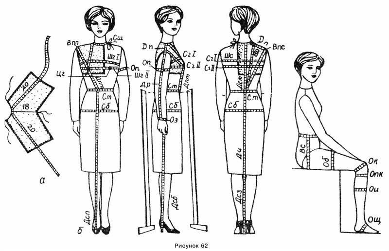 Реферат на тему моделирование верхней одежды пальто Брендовая  Реферат на тему моделирование верхней одежды пальто