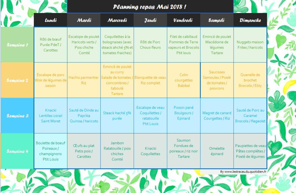 Planning de repas du mois de mai adapté à partir de 18 mois et pour toute la famille