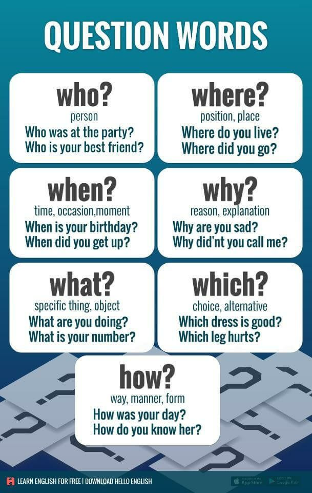 question words inglÉs gramática pinterest english language