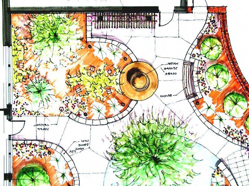 Organic Gardening Quotes Organicgardeningprinciples Key 8428729956 Free Landscape Design Software Landscape Design Software Landscape Design App