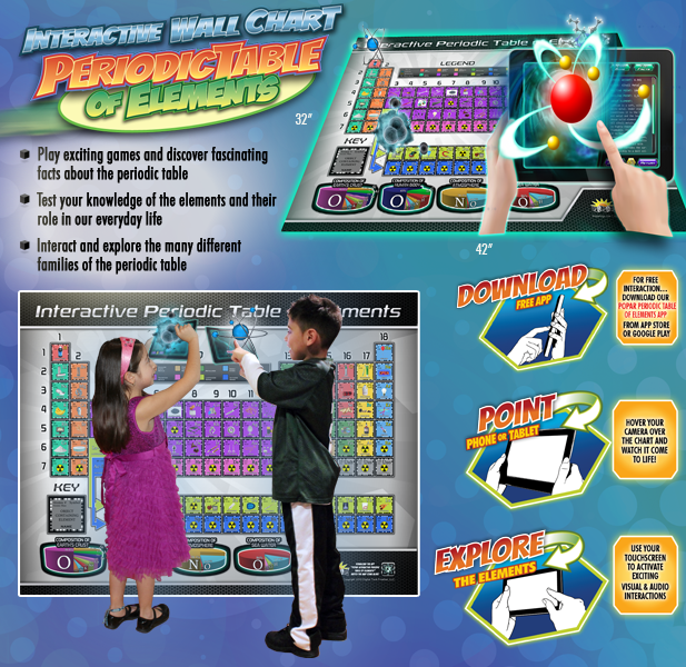 Periodic table of elements 3d popar toys augmented reality periodic table of elements 3d popar toys urtaz