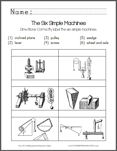 Students are asked to identify the six simple machines: (1) inclined ...