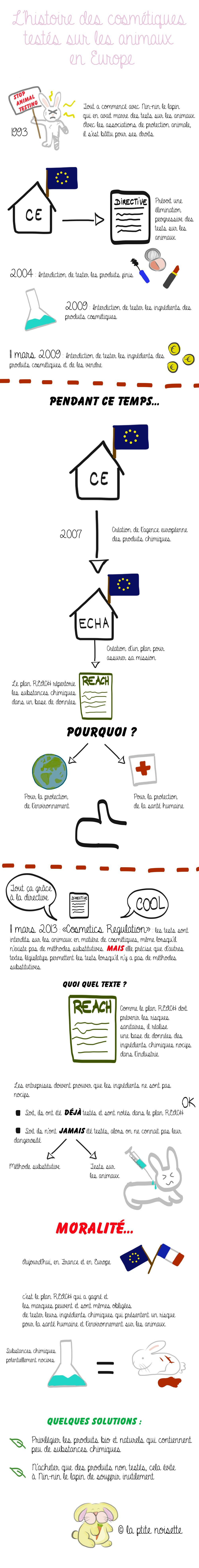 infographie_tests_animaux_europe