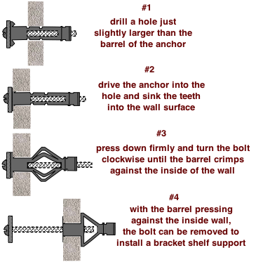Drawing Demonstrating Installation Of An Expansion Anchor In A Hollow Wall Wall Anchors Hollow Wall Anchors Toggle Bolts